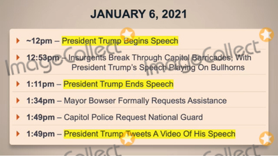 Trump Impeachment, The Used Photo - In this image from United States Senate television, this is a chart used by US Representative David Cicilline (Democrat of Rhode Island) Manager on the Part of the US House, as he makes his closing argument during Day 5 of the second impeachment trial of the former president in the US Senate in the US Capitol in Washington, DC on Saturday, February 13, 2021.Mandatory Credit: US Senate TV via CNP/AdMedia